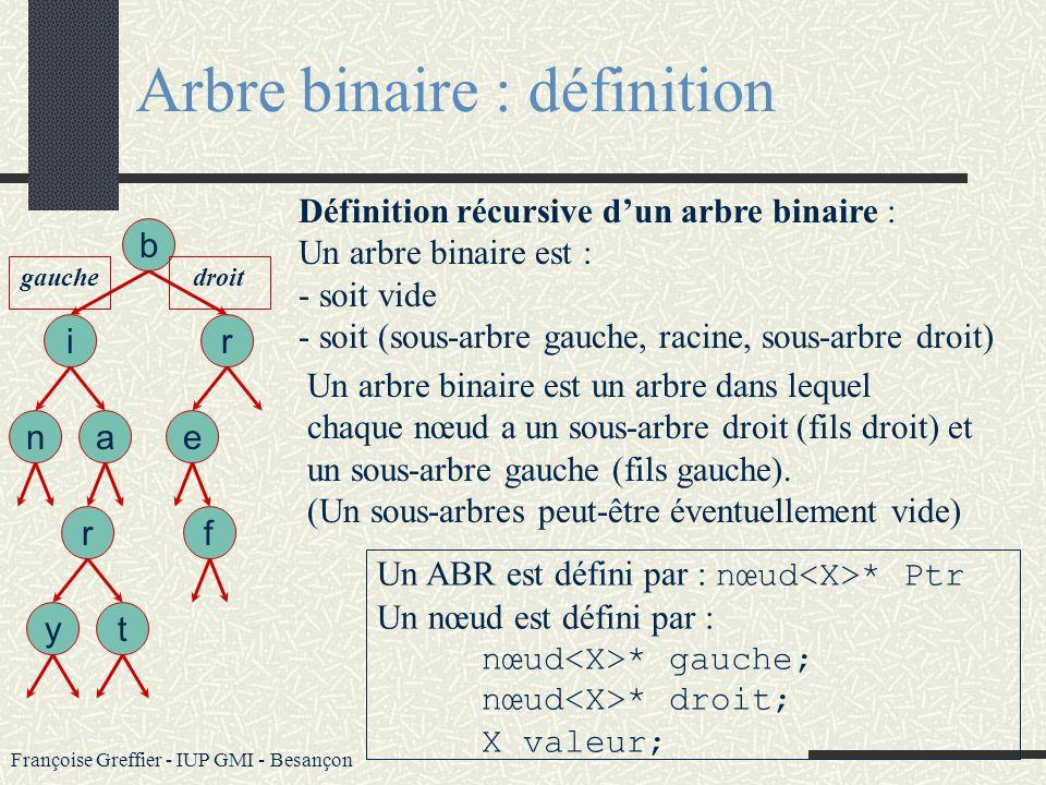 Arbre binaire : définition