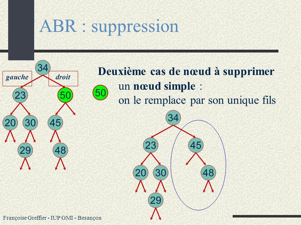 ABR : suppression Deuxième cas de nœud à supprimer un nœud simple :
