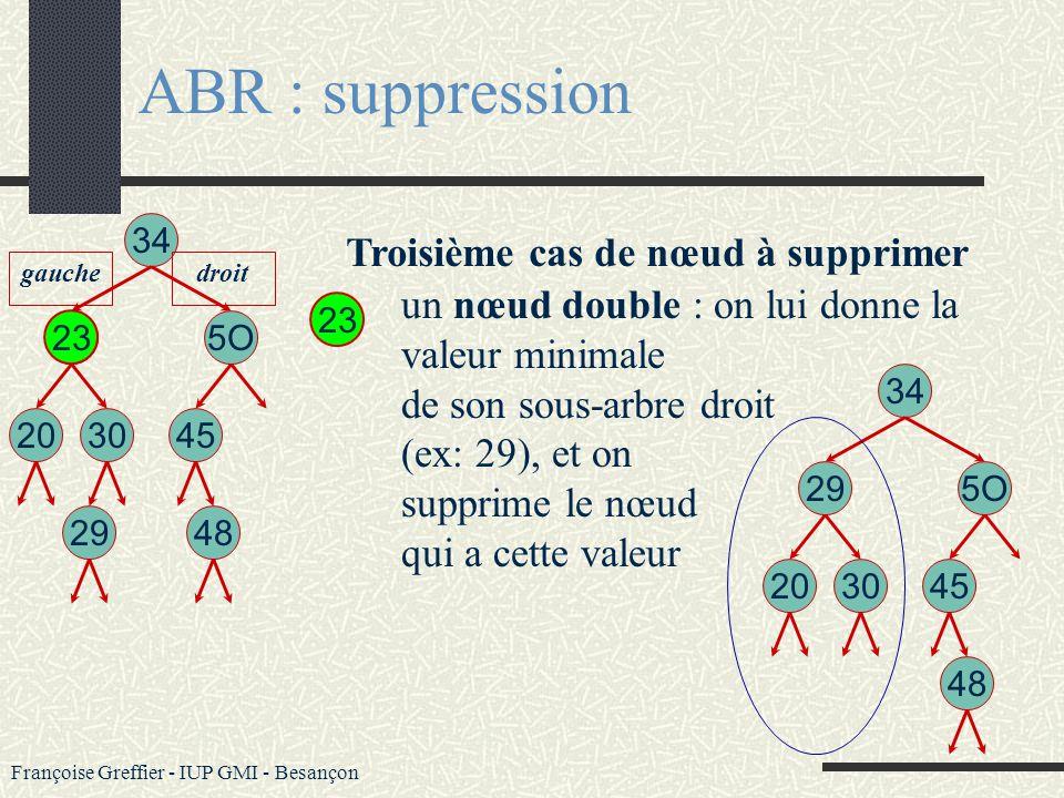 ABR : suppression Troisième cas de nœud à supprimer