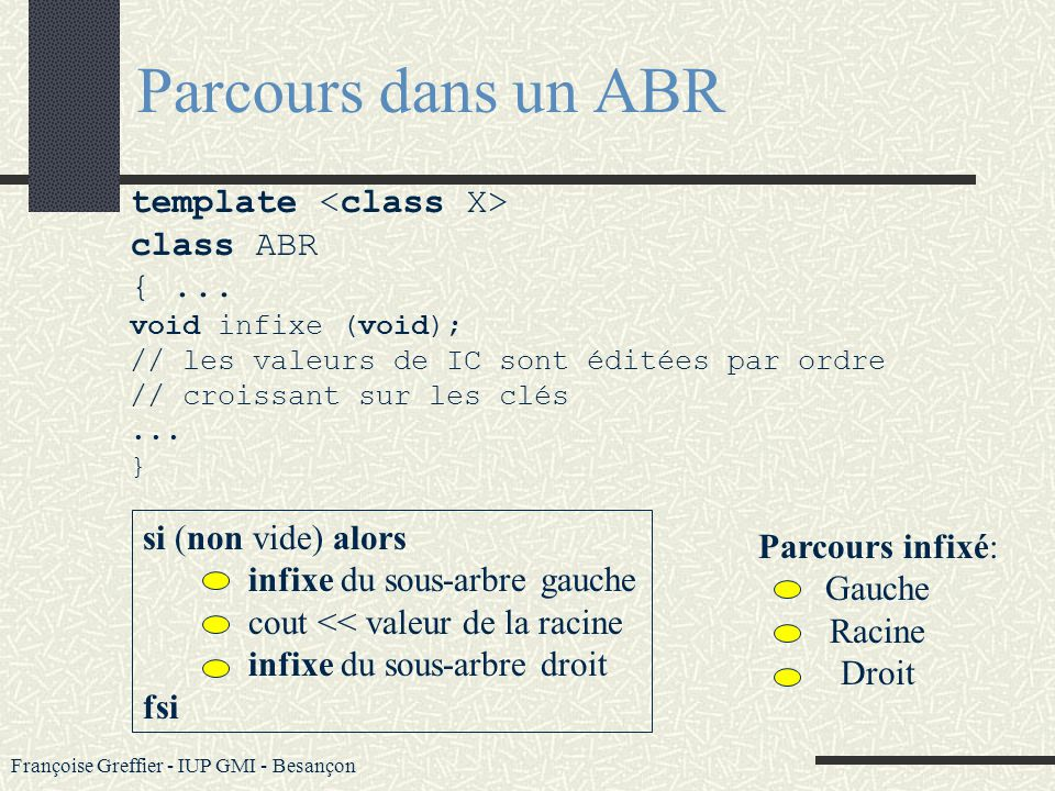 Parcours dans un ABR template <class X> class ABR { ...