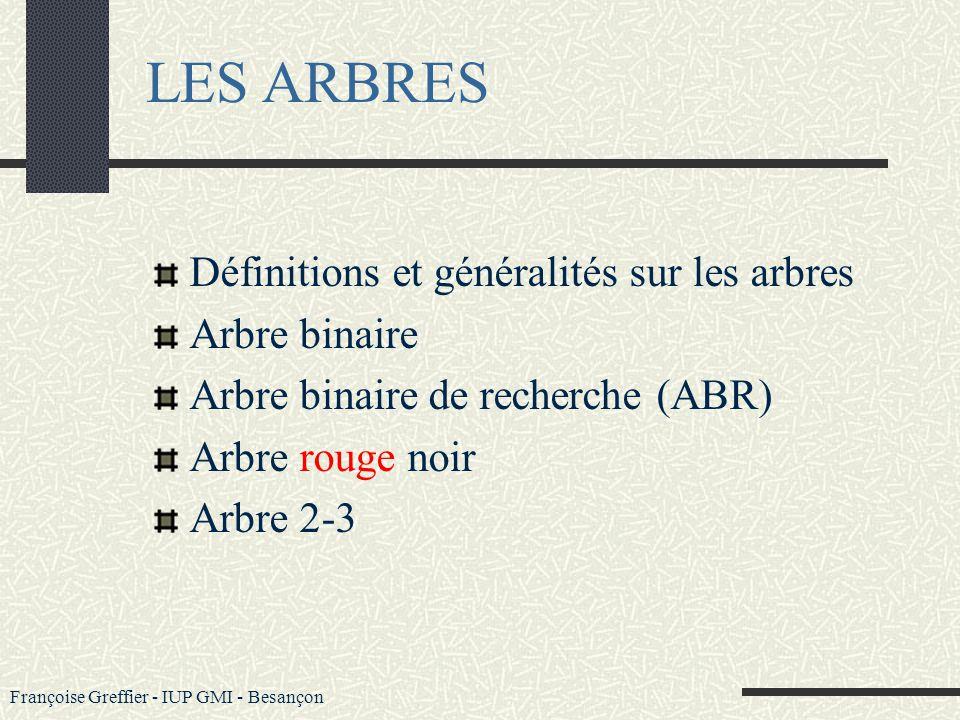LES ARBRES Définitions et généralités sur les arbres Arbre binaire