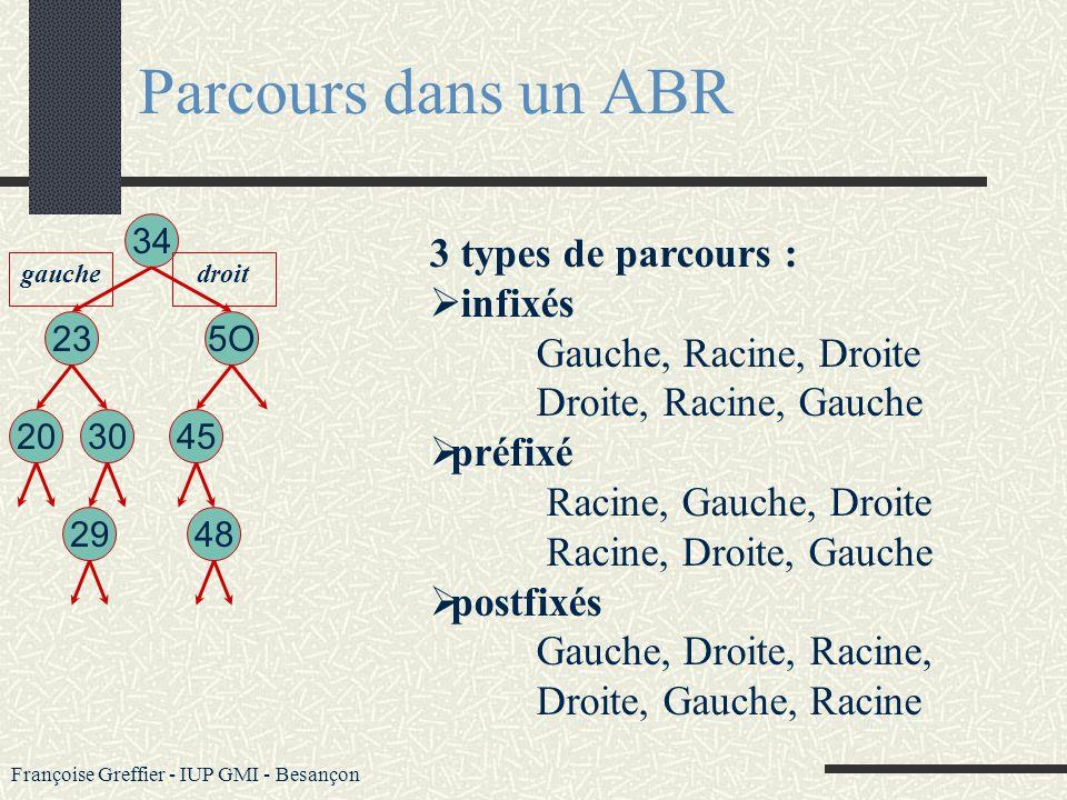 Parcours dans un ABR 3 types de parcours : infixés