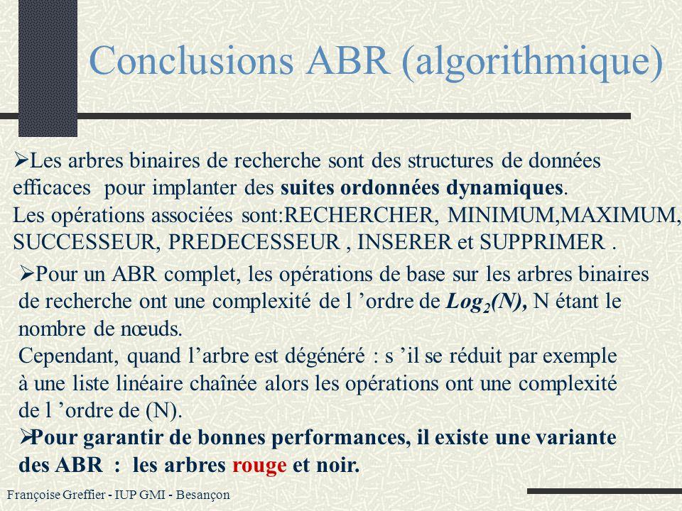 Conclusions ABR (algorithmique)