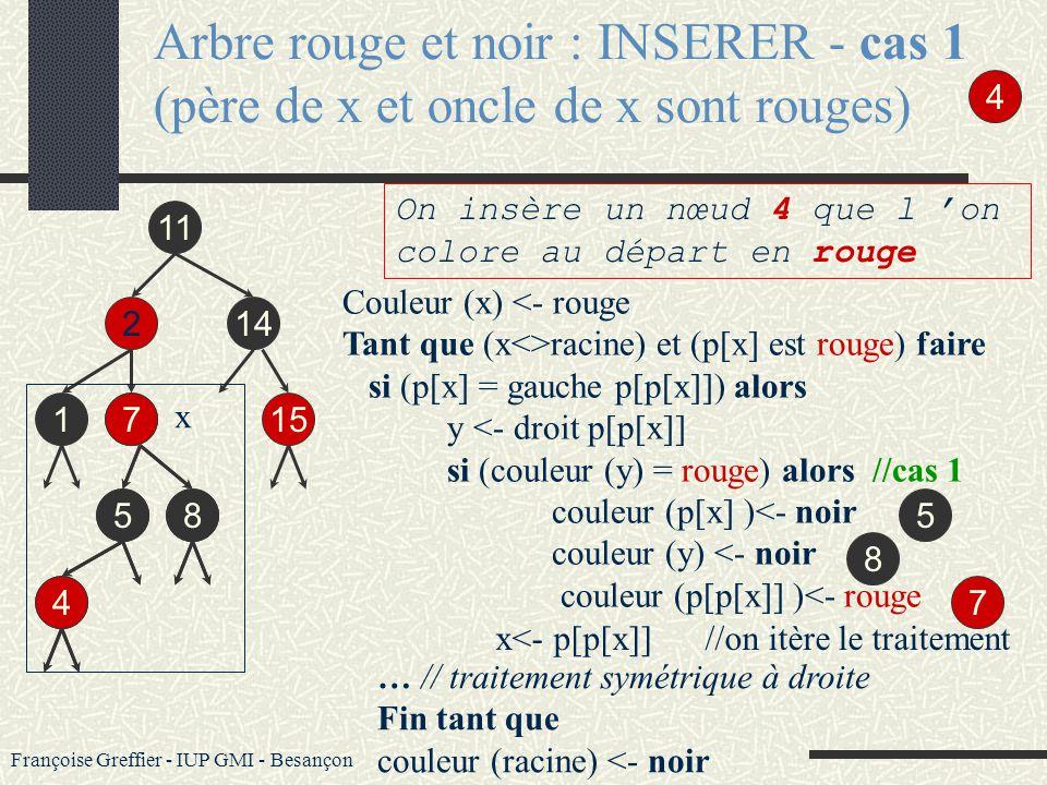 Arbre rouge et noir : INSERER - cas 1 (père de x et oncle de x sont rouges)