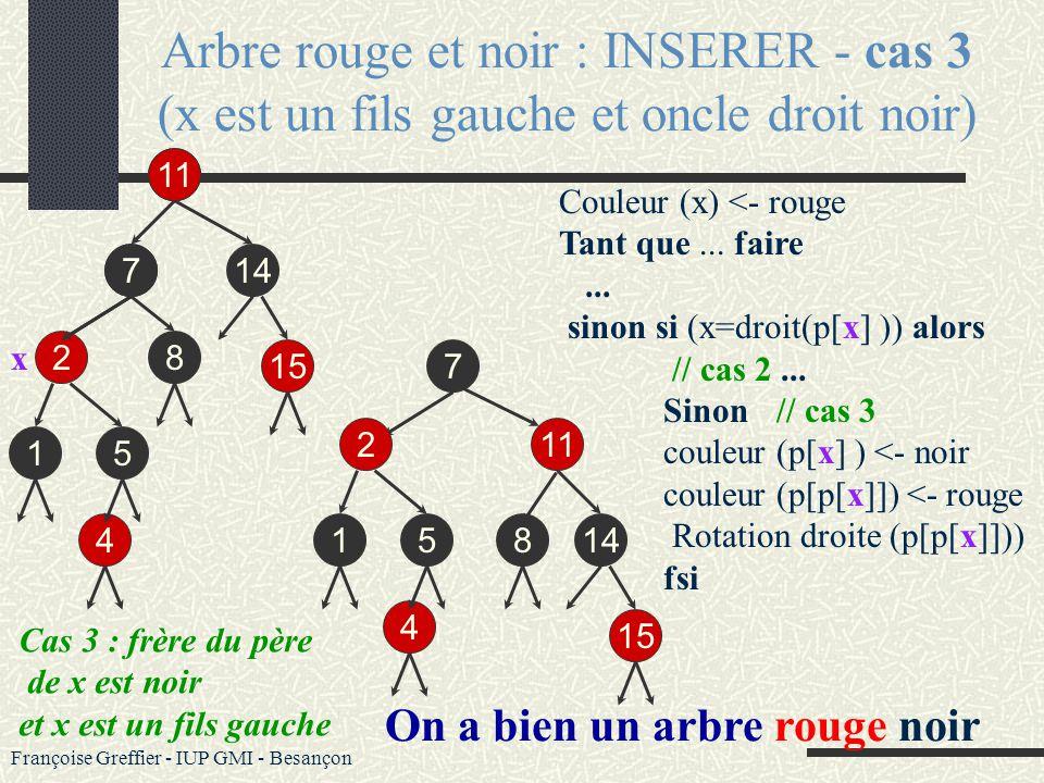 Arbre rouge et noir : INSERER - cas 3 (x est un fils gauche et oncle droit noir)