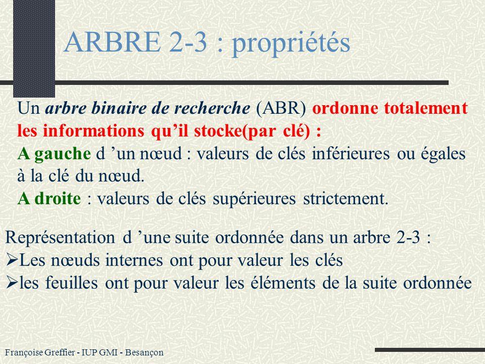 ARBRE 2-3 : propriétés Un arbre binaire de recherche (ABR) ordonne totalement. les informations qu'il stocke(par clé) :