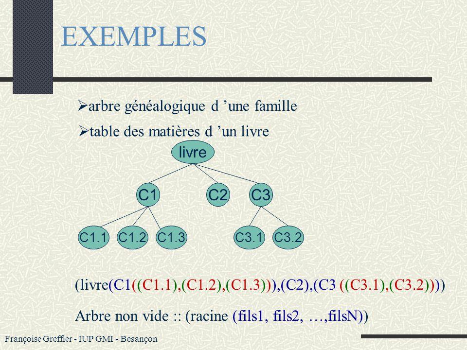 EXEMPLES arbre généalogique d 'une famille