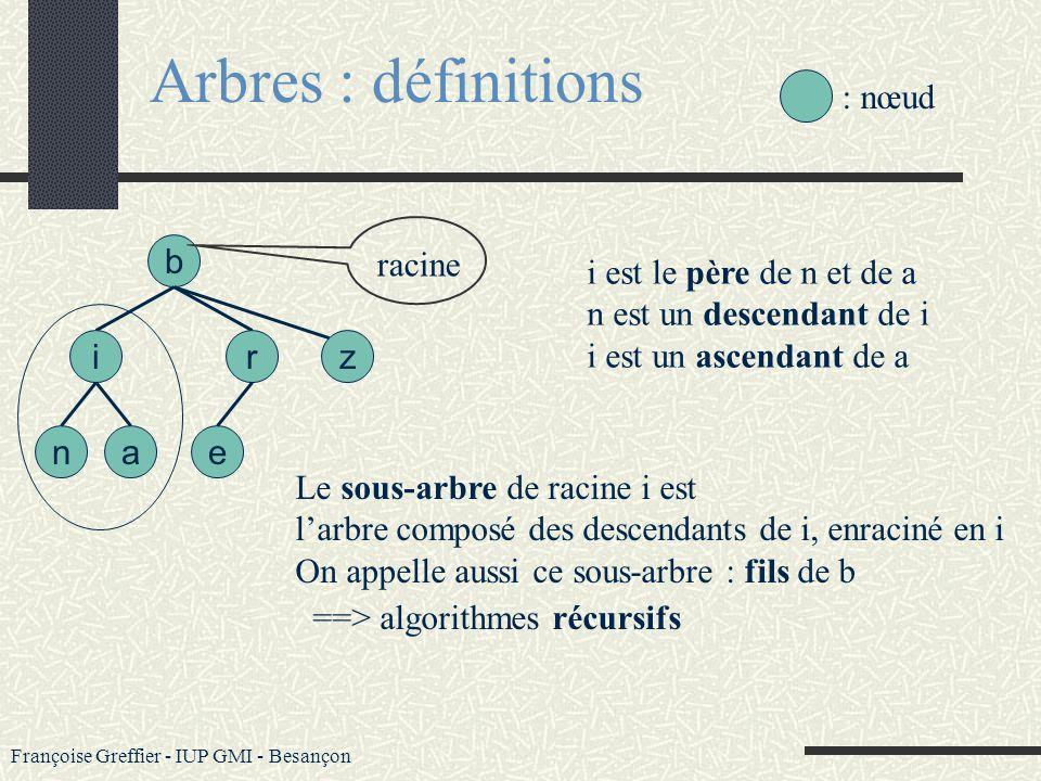 Arbres : définitions b a n i r e z : nœud racine