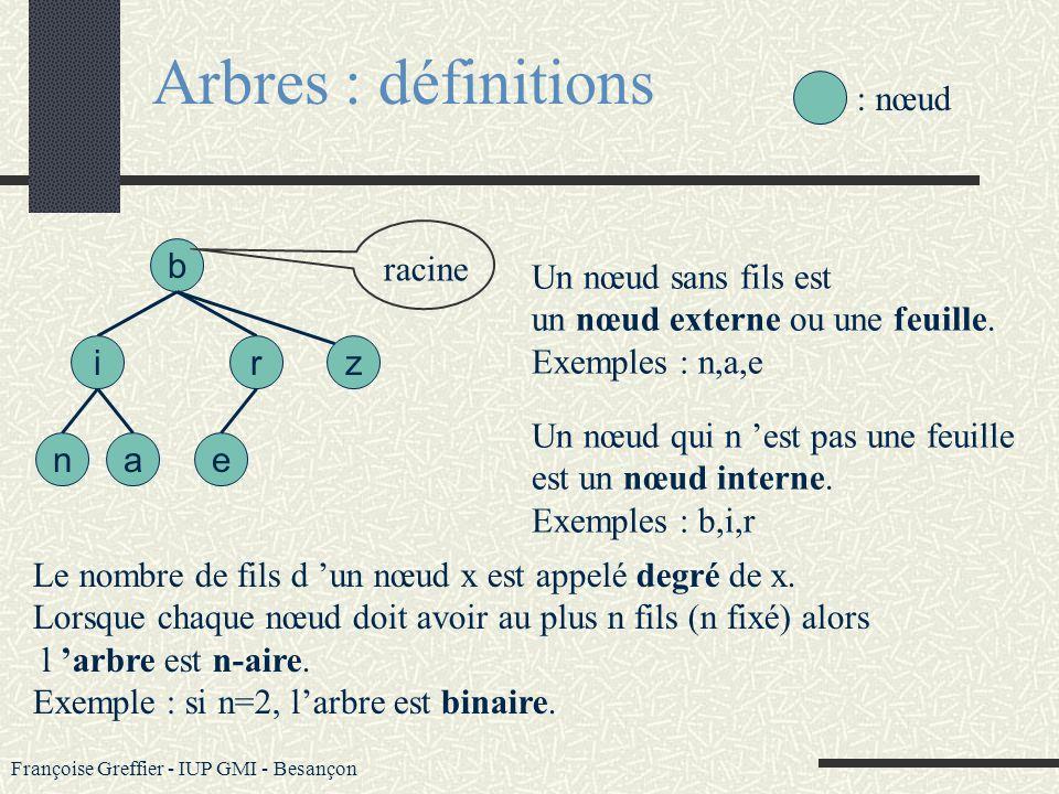 Arbres : définitions b a n i r e z : nœud racine Un nœud sans fils est