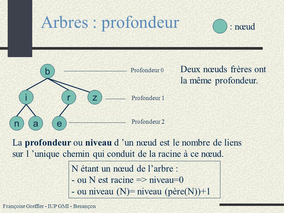 Arbres : profondeur b a n i r e z : nœud Deux nœuds frères ont
