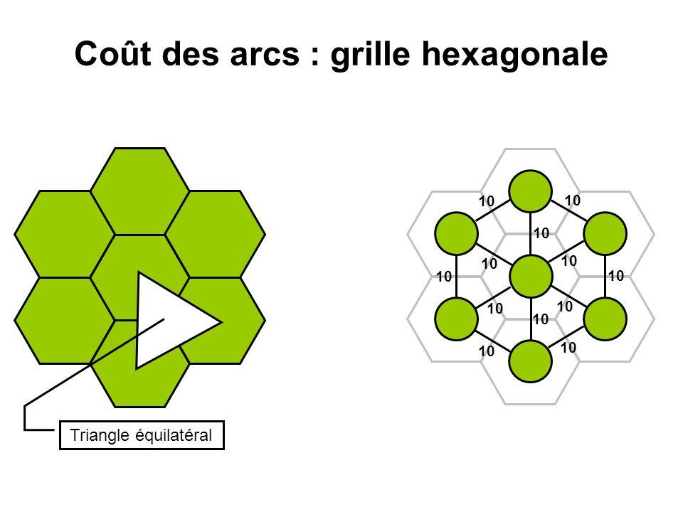 Coût des arcs : grille hexagonale