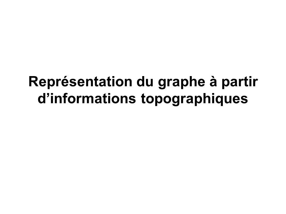 Représentation du graphe à partir d'informations topographiques
