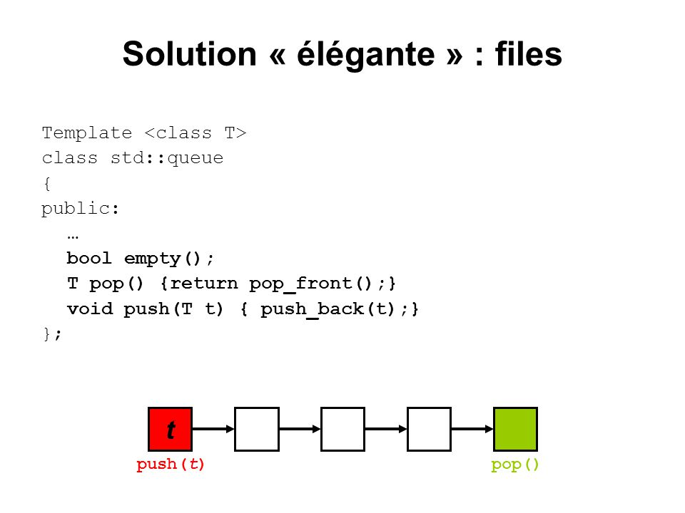 Solution « élégante » : files