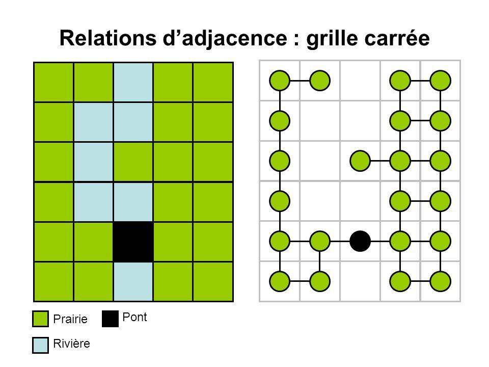 Relations d'adjacence : grille carrée