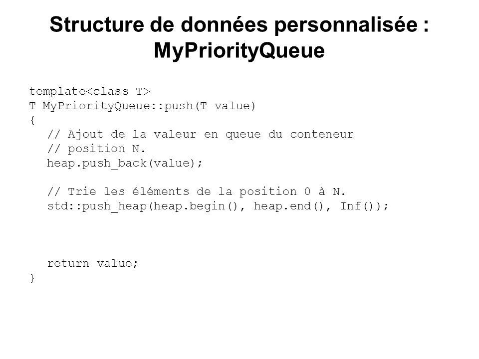 Structure de données personnalisée : MyPriorityQueue
