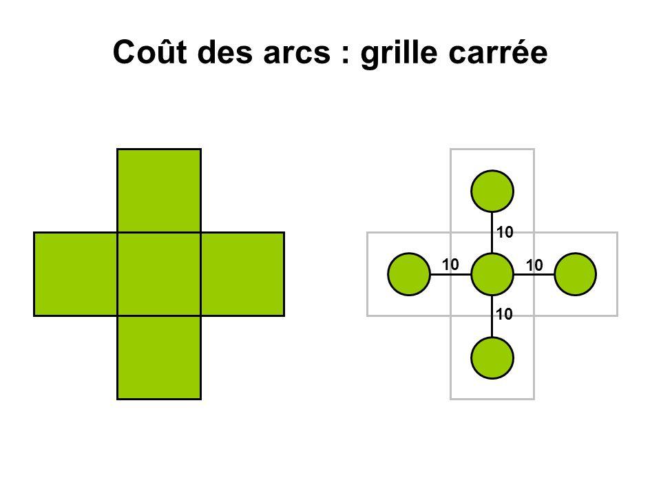 Coût des arcs : grille carrée