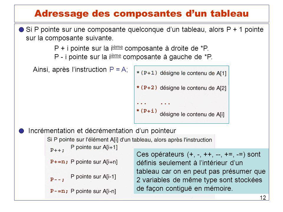 Adressage des composantes d'un tableau