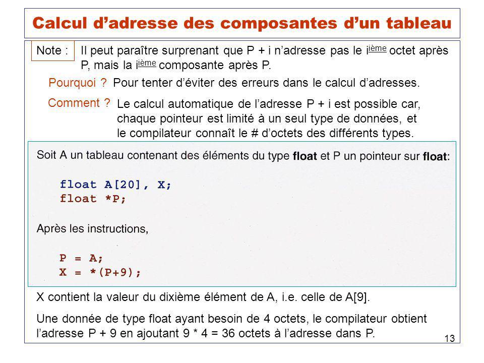 Calcul d'adresse des composantes d'un tableau