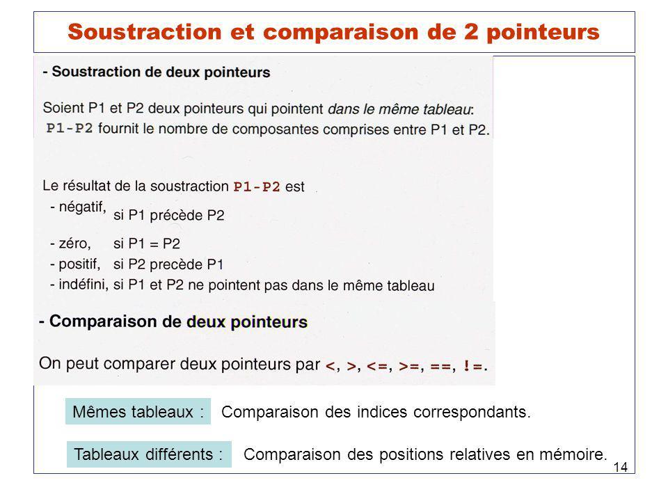 Soustraction et comparaison de 2 pointeurs