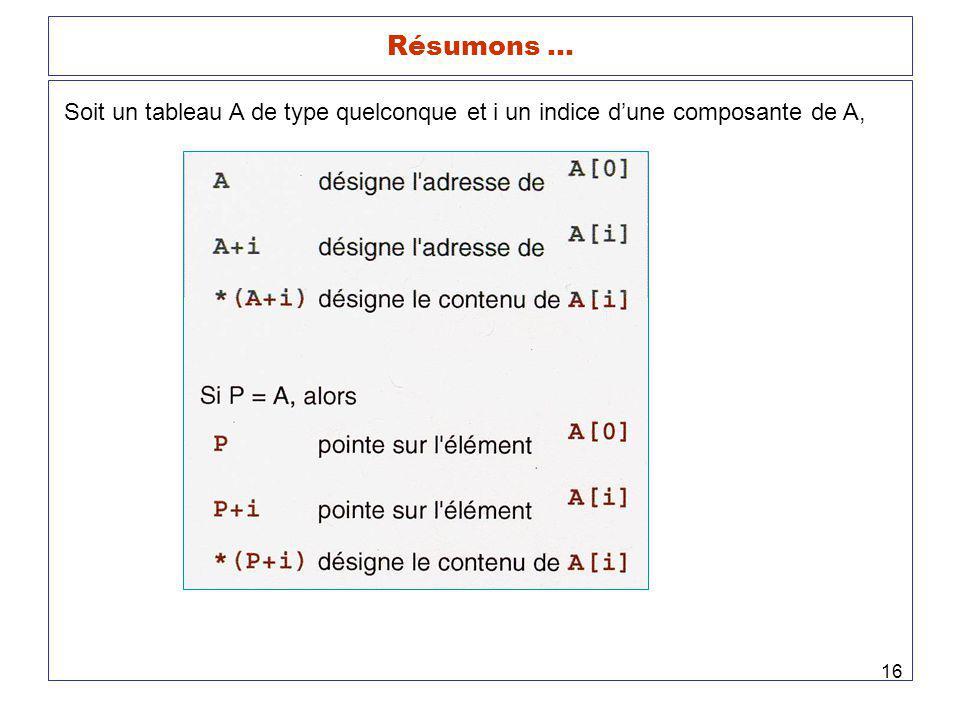Résumons … Soit un tableau A de type quelconque et i un indice d'une composante de A,