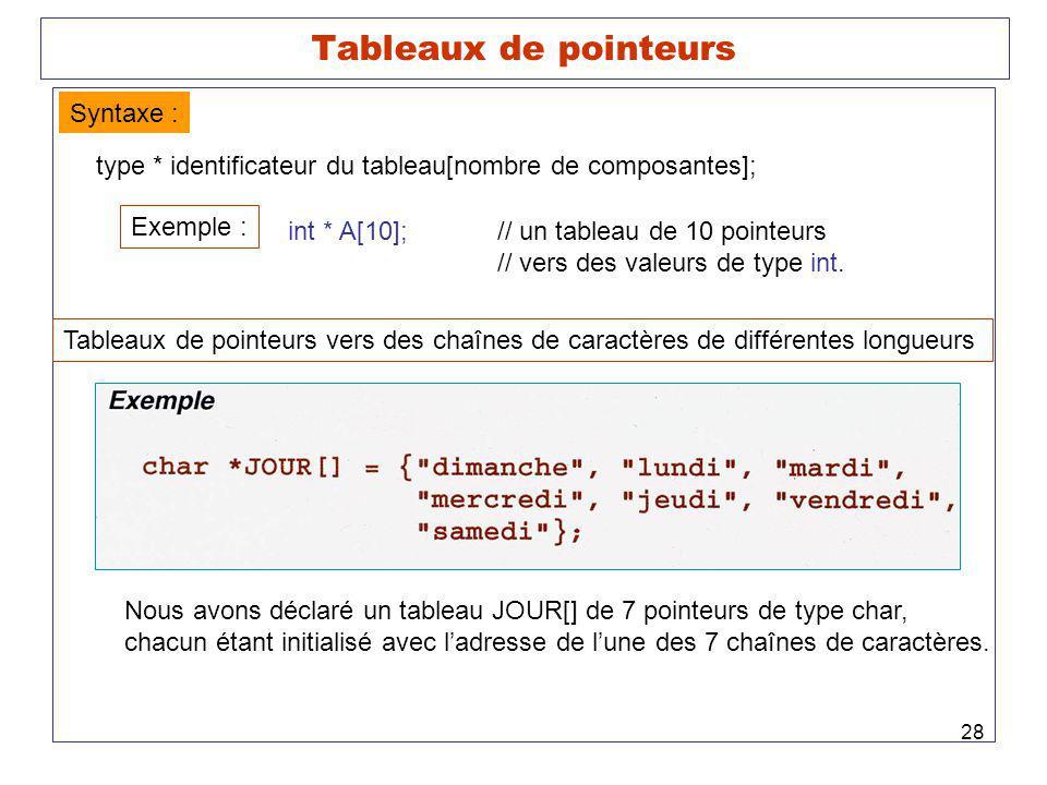 Tableaux de pointeurs Syntaxe :