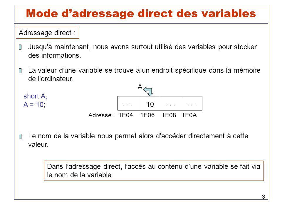 Mode d'adressage direct des variables