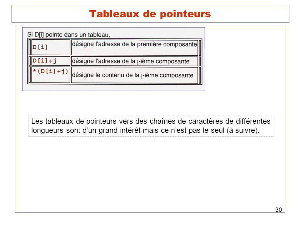 Tableaux de pointeurs Les tableaux de pointeurs vers des chaînes de caractères de différentes.
