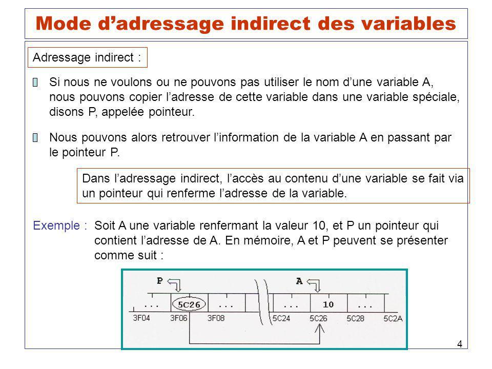 Mode d'adressage indirect des variables
