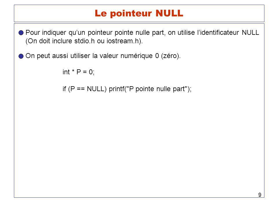Le pointeur NULL Pour indiquer qu'un pointeur pointe nulle part, on utilise l'identificateur NULL. (On doit inclure stdio.h ou iostream.h).