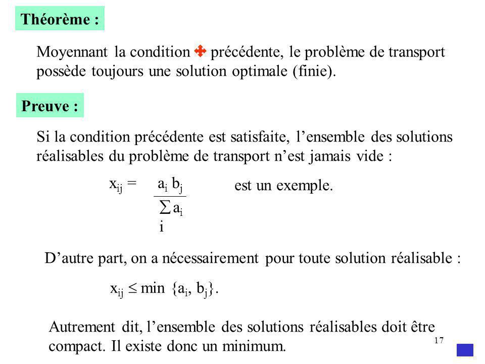 Théorème : Moyennant la condition précédente, le problème de transport. possède toujours une solution optimale (finie).