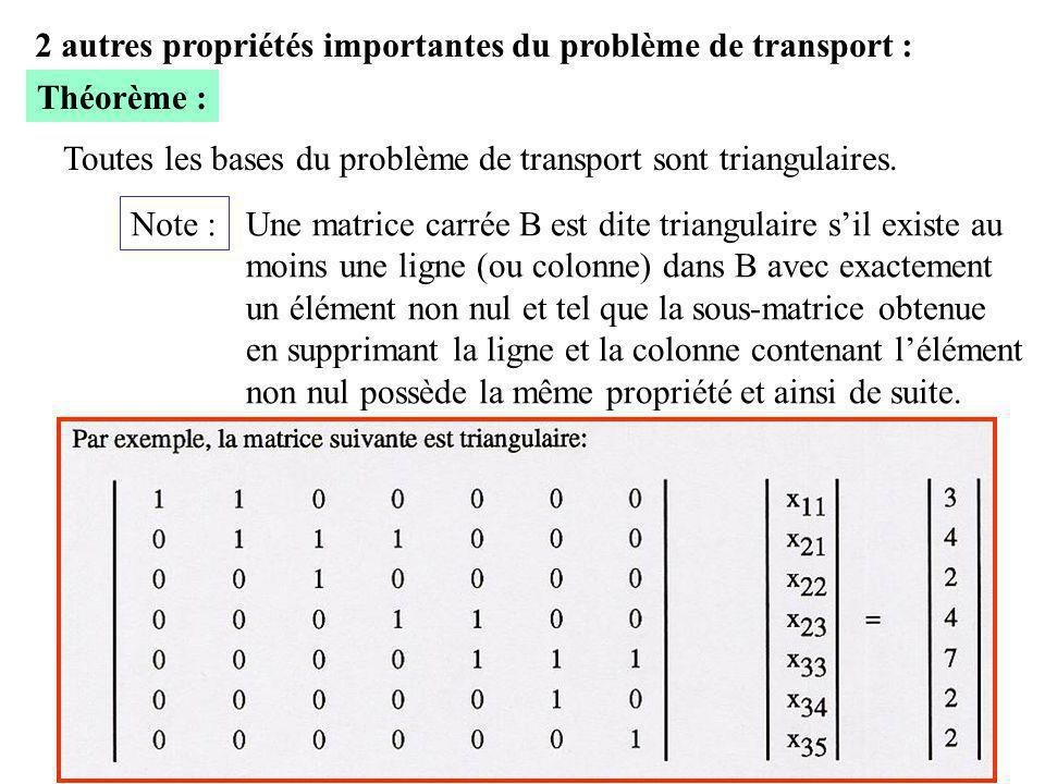 2 autres propriétés importantes du problème de transport :