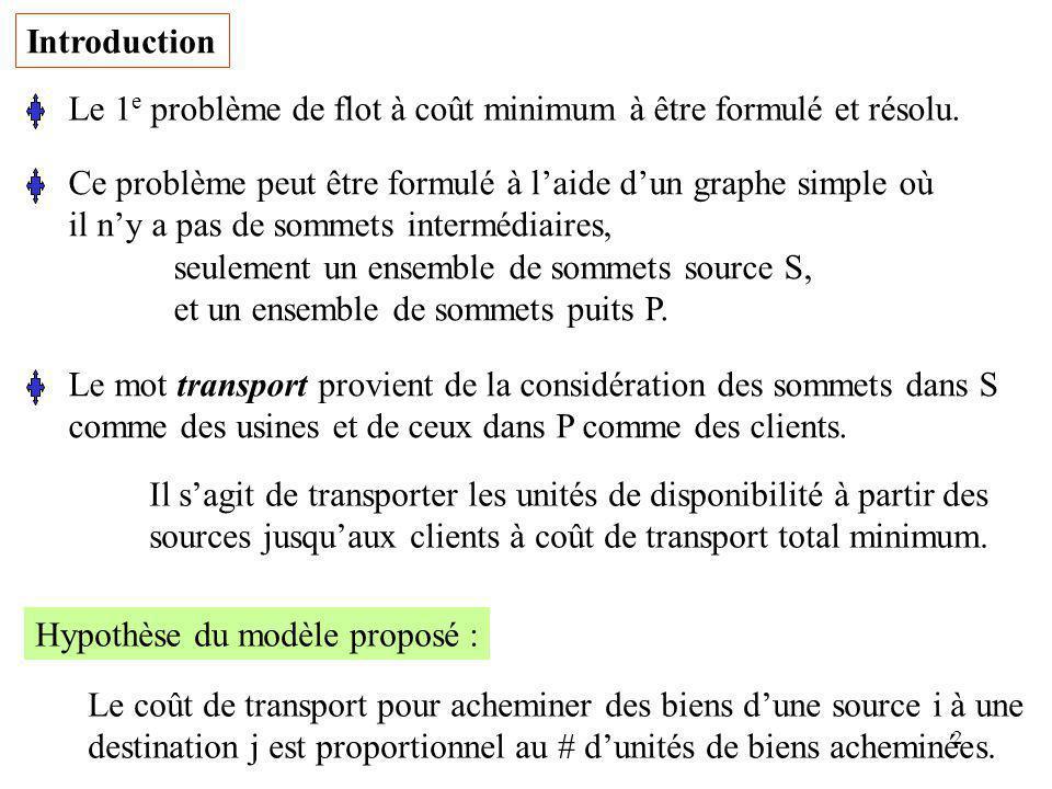 Introduction Le 1e problème de flot à coût minimum à être formulé et résolu. Ce problème peut être formulé à l'aide d'un graphe simple où.