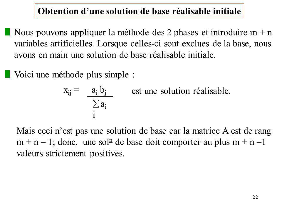 Obtention d'une solution de base réalisable initiale