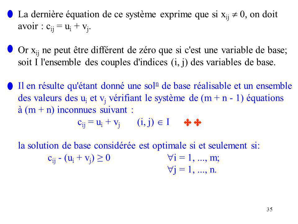 La dernière équation de ce système exprime que si xij  0, on doit