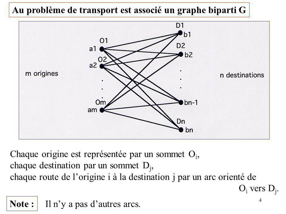 Au problème de transport est associé un graphe biparti G