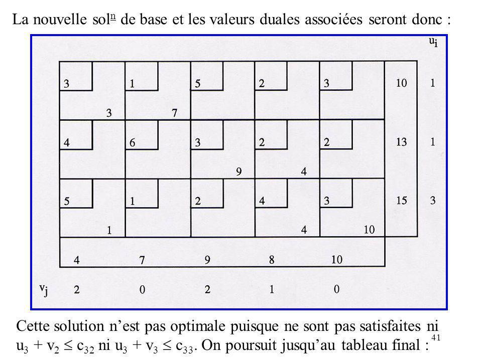 La nouvelle soln de base et les valeurs duales associées seront donc :