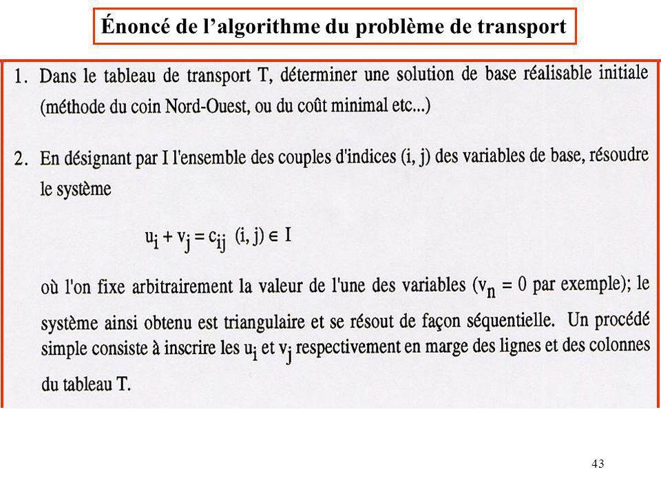 Énoncé de l'algorithme du problème de transport