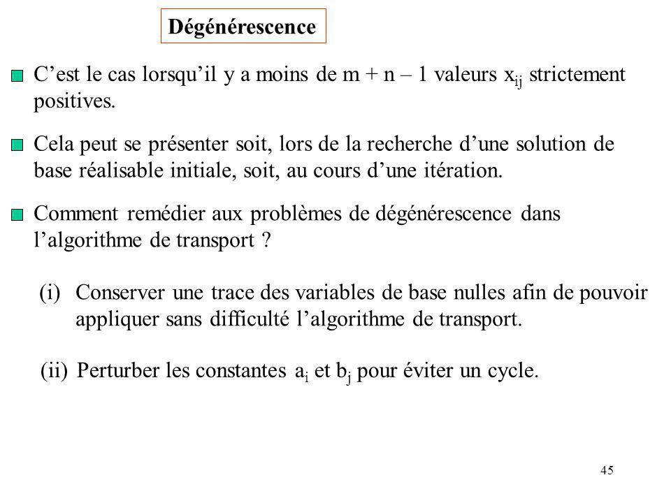 Dégénérescence C'est le cas lorsqu'il y a moins de m + n – 1 valeurs xij strictement. positives.