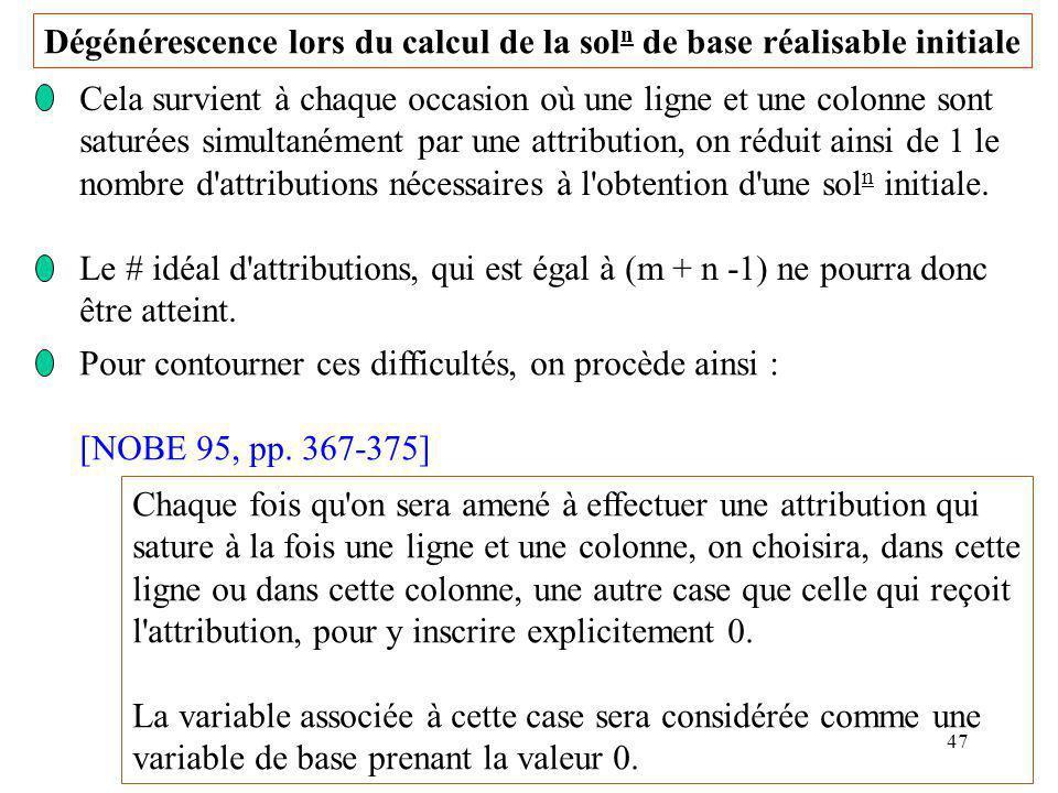Dégénérescence lors du calcul de la soln de base réalisable initiale