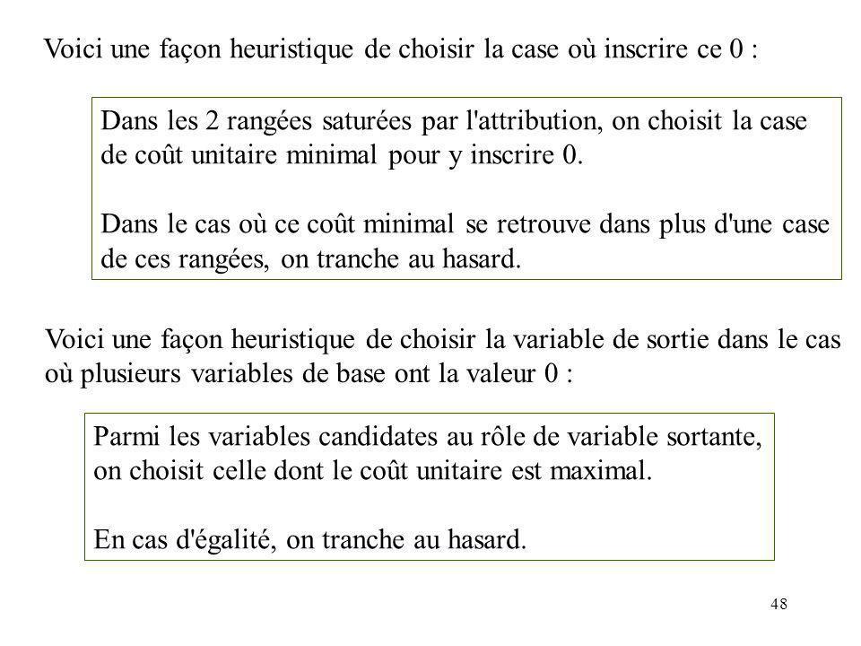 Voici une façon heuristique de choisir la case où inscrire ce 0 :
