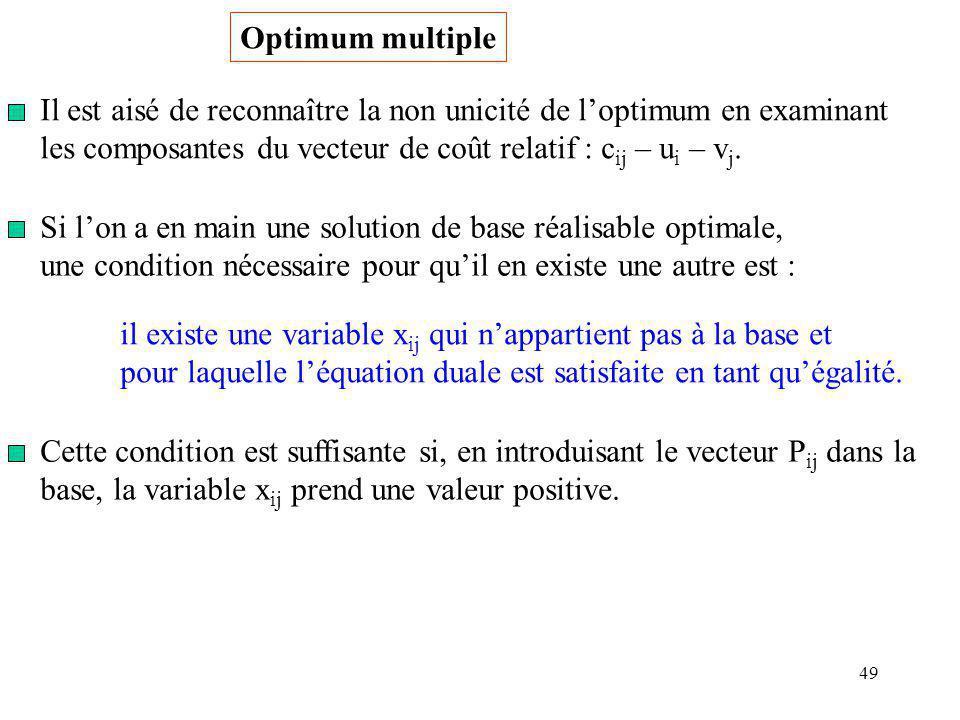 Optimum multiple Il est aisé de reconnaître la non unicité de l'optimum en examinant. les composantes du vecteur de coût relatif : cij – ui – vj.