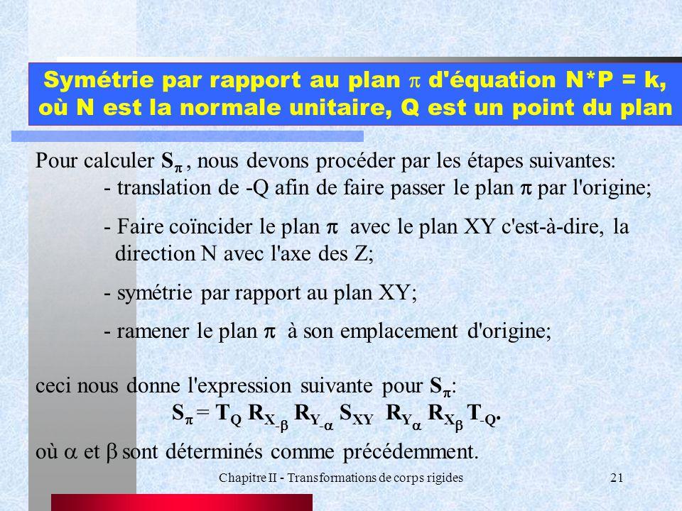où N est la normale unitaire, Q est un point du plan