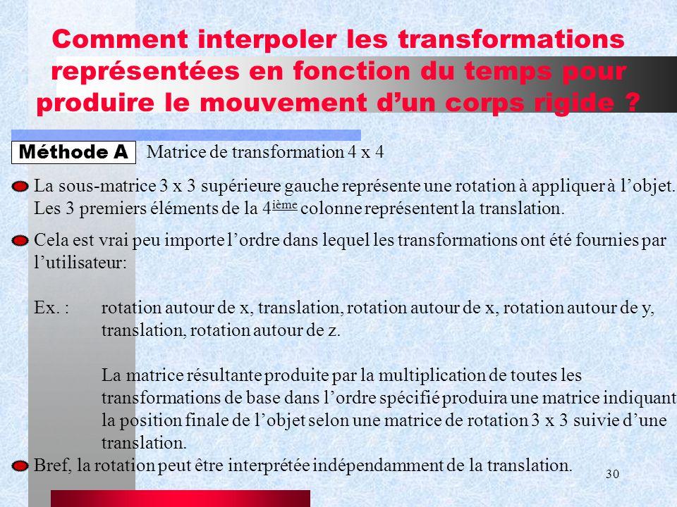 Comment interpoler les transformations représentées en fonction du temps pour produire le mouvement d'un corps rigide