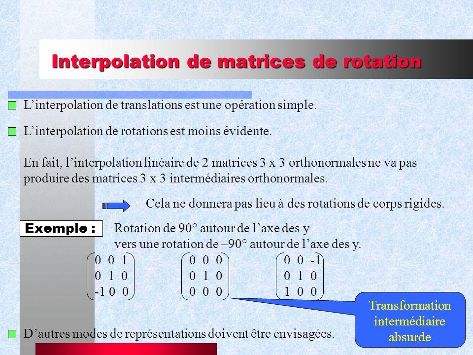 Interpolation de matrices de rotation