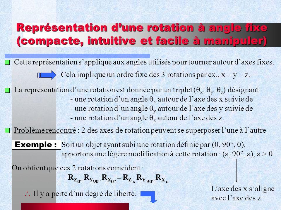 Représentation d'une rotation à angle fixe (compacte, intuitive et facile à manipuler)