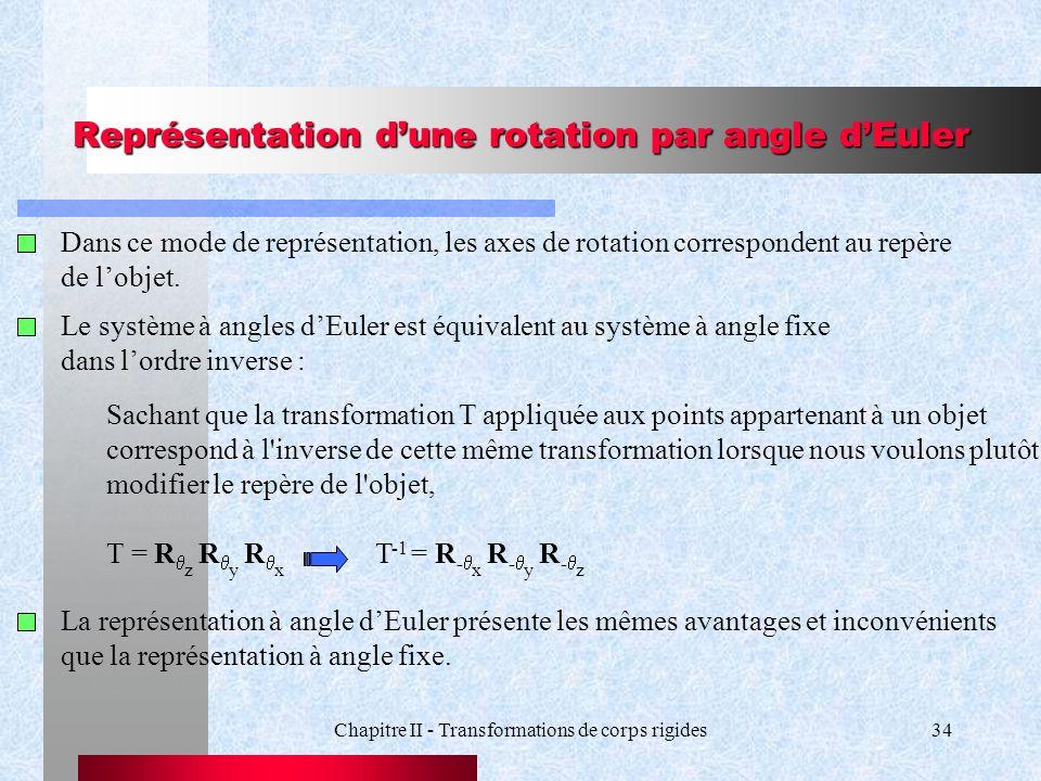 Représentation d'une rotation par angle d'Euler