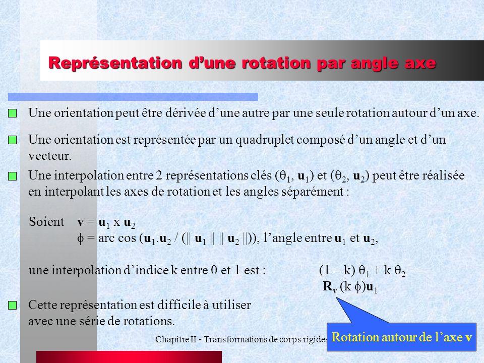 Représentation d'une rotation par angle axe