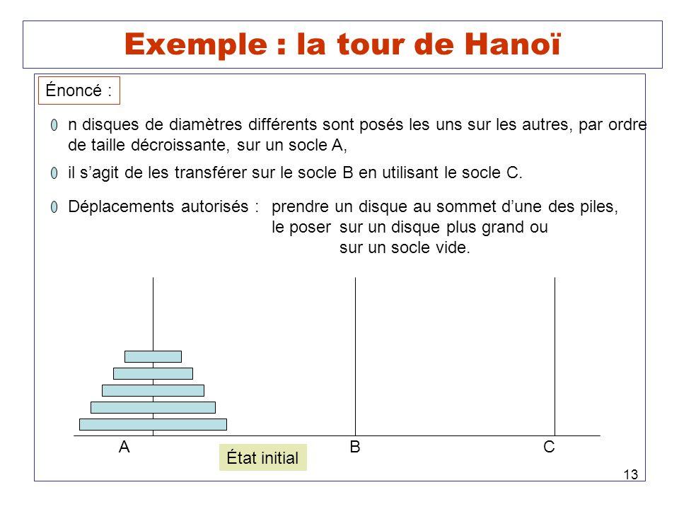 Exemple : la tour de Hanoï