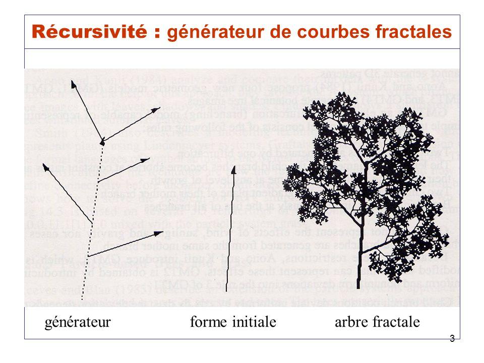 Récursivité : générateur de courbes fractales