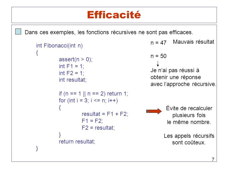 Efficacité Dans ces exemples, les fonctions récursives ne sont pas efficaces. n = 47. Mauvais résultat.